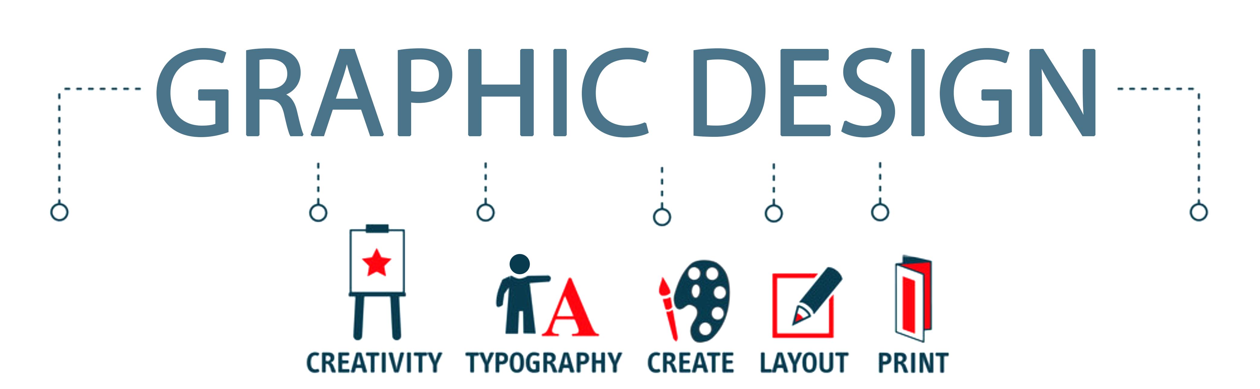 design services gnomon copy printer in Charlotte, NC Lebanon, NH Hanover, NH